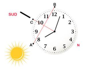 orientarea-cu-ceasul
